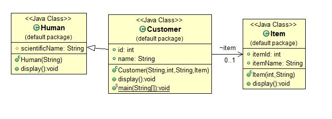 UML Diagram to JAVA code [problem 1]
