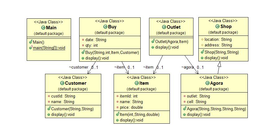 Story to UML to Java Source Code - 1
