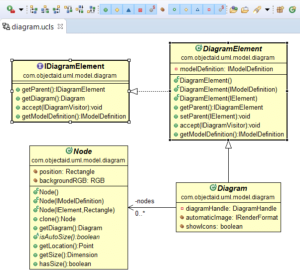How To Automatic Generate Uml From Java Code Archives ...